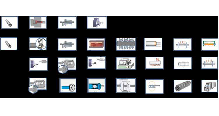 Vacuum Insulated Tubing process